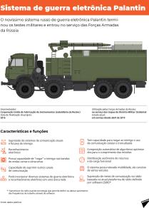 Conheça sistema russo de guerra eletrônica Palantin