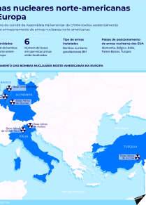 Esconderijo perigoso: é aqui que EUA guardam armas nucleares na Europa