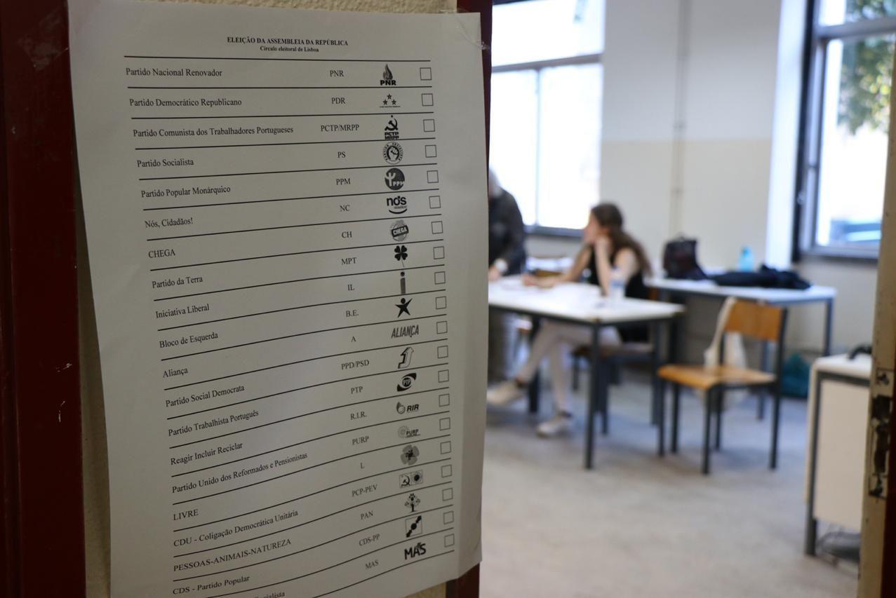 Modelo de cédula de votação fixado na entrada da seção. Em Portugal, os eleitores votam em listas fechadas elaboradas pelos partidos e não em candidatos individualmente