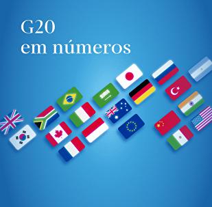 G20 em números