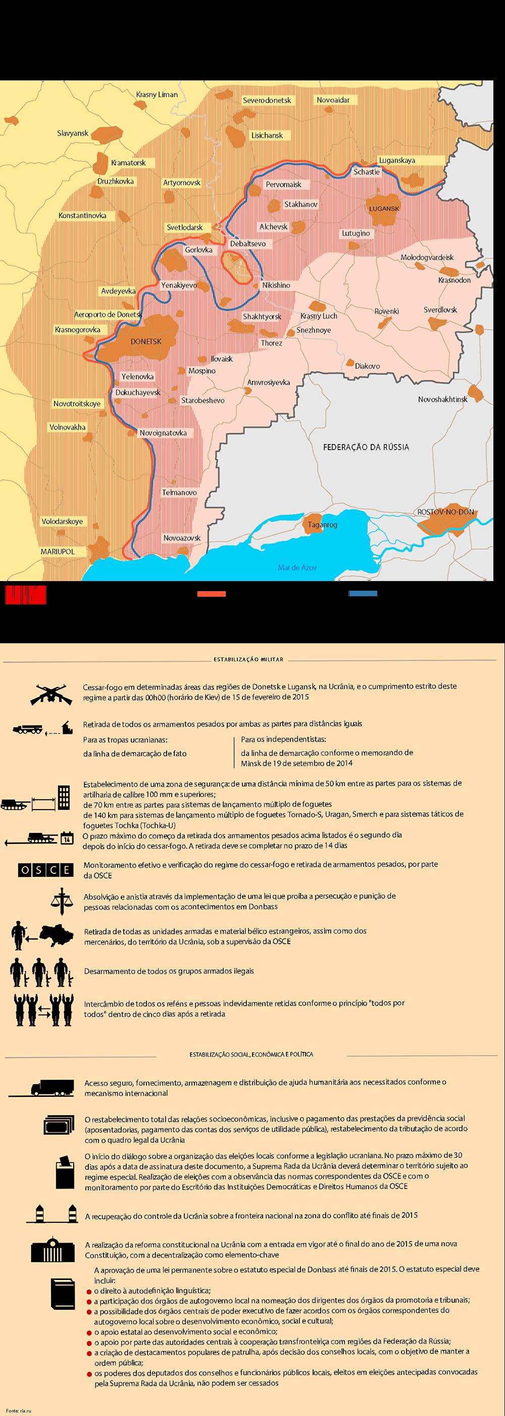 Trégua em Donbass