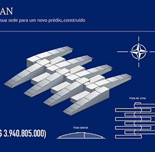 Nova sede da OTAN