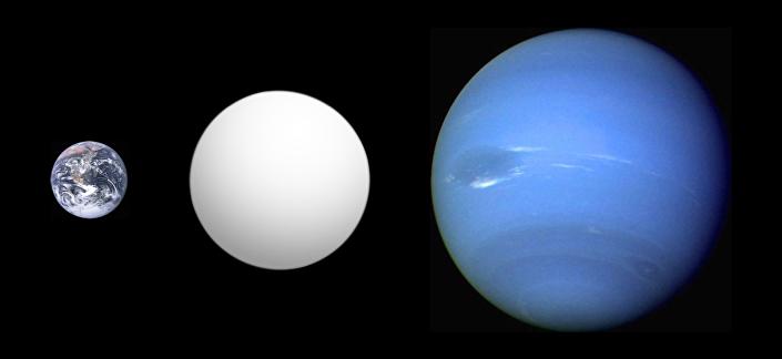 Comparação de tamanho de exoplaneta recentemente descoberto Kepler -10c (no centro) com a Terra (à esquerda) e Netuno (à direita), NASA.