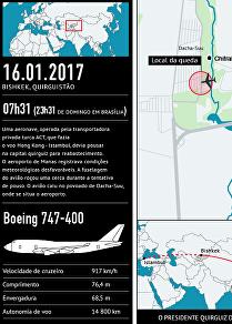 Acidente aéreo no Quirguistão