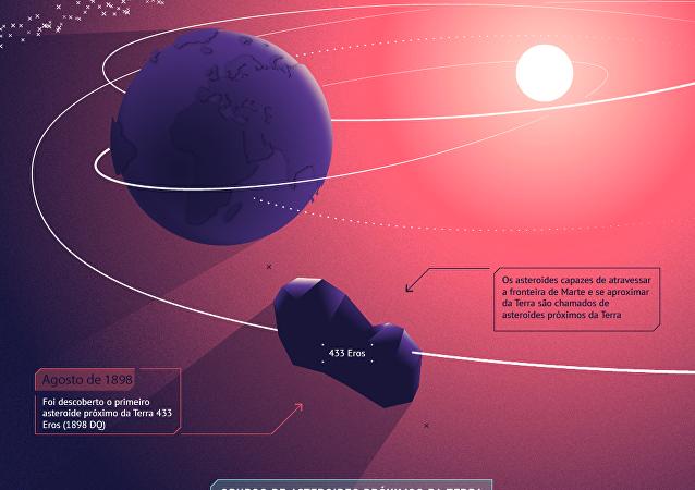 Asteroides perigosos para a Terra
