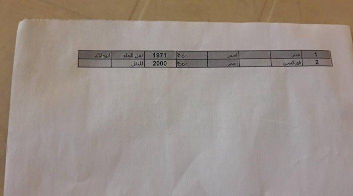 Lista de carros preferidos pelo Daesh  (continuação)