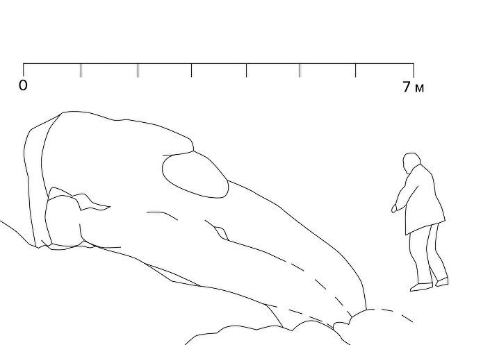 Desenho do Dragão, um antigo megalito descoberto nas Montanhas de Altai, na Rússia