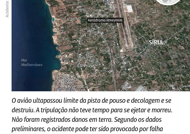 Acidente com Su-24 na Síria