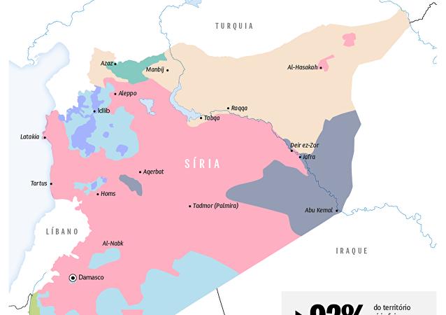Síria em 13 de outubro de 2017